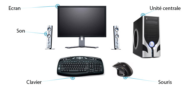 D finition d 39 un ordinateur - Choix d un ordinateur de bureau ...